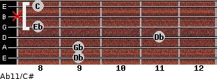 Ab11/C# for guitar on frets 9, 9, 11, 8, x, 8