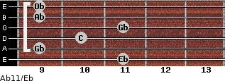 Ab11/Eb for guitar on frets 11, 9, 10, 11, 9, 9
