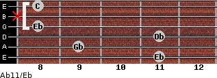 Ab11/Eb for guitar on frets 11, 9, 11, 8, x, 8