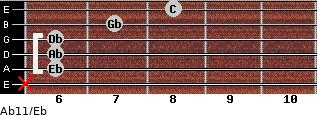 Ab11/Eb for guitar on frets x, 6, 6, 6, 7, 8
