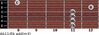 Ab11/Eb add(m3) guitar chord