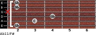 Ab11/F# for guitar on frets 2, 3, 4, x, 2, 2