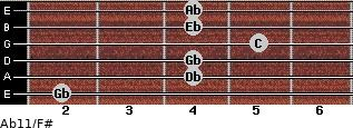 Ab11/F# for guitar on frets 2, 4, 4, 5, 4, 4