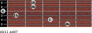 Ab11 add(7) for guitar on frets 4, 3, 1, 0, 2, 2