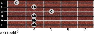 Ab11 add(7) for guitar on frets 4, 4, 4, 5, 4, 3