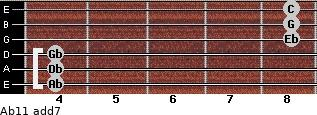 Ab11 add(7) for guitar on frets 4, 4, 4, 8, 8, 8