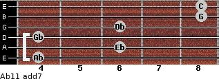 Ab11 add(7) for guitar on frets 4, 6, 4, 6, 8, 8
