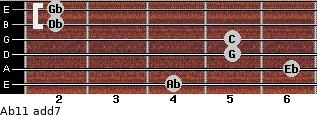 Ab11 add(7) for guitar on frets 4, 6, 5, 5, 2, 2