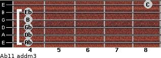 Ab11 add(m3) for guitar on frets 4, 4, 4, 4, 4, 8