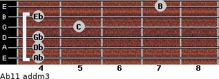 Ab11 add(m3) for guitar on frets 4, 4, 4, 5, 4, 7