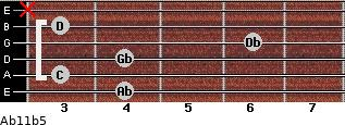 Ab11b5 for guitar on frets 4, 3, 4, 6, 3, x