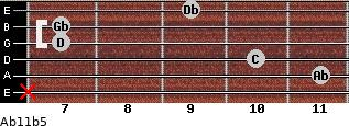 Ab11b5 for guitar on frets x, 11, 10, 7, 7, 9
