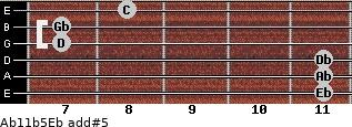 Ab11b5/Eb add(#5) guitar chord