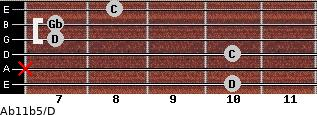 Ab11b5/D for guitar on frets 10, x, 10, 7, 7, 8