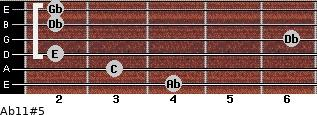 Ab11#5 for guitar on frets 4, 3, 2, 6, 2, 2