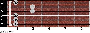 Ab11#5 for guitar on frets 4, 4, 4, 5, 5, 4