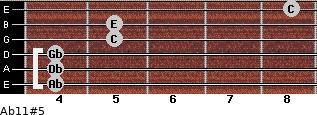 Ab11#5 for guitar on frets 4, 4, 4, 5, 5, 8
