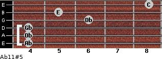 Ab11#5 for guitar on frets 4, 4, 4, 6, 5, 8