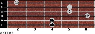 Ab11#5 for guitar on frets 4, 4, 6, 5, 5, 2