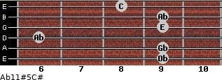 Ab11#5/C# for guitar on frets 9, 9, 6, 9, 9, 8