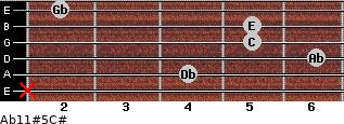 Ab11#5/C# for guitar on frets x, 4, 6, 5, 5, 2