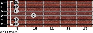 Ab11#5/Db for guitar on frets 9, 9, 10, 9, 9, 9