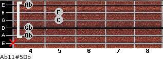 Ab11#5/Db for guitar on frets x, 4, 4, 5, 5, 4