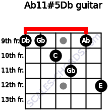 Ab11#5/Db for guitar on frets 9, 9, 10, 11, 9, 12