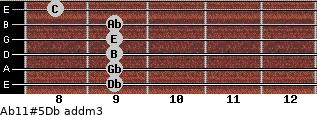 Ab11#5/Db add(m3) guitar chord