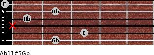 Ab11#5/Gb for guitar on frets 2, 3, x, 1, 2, 0