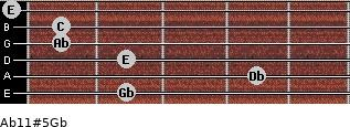 Ab11#5/Gb for guitar on frets 2, 4, 2, 1, 1, 0