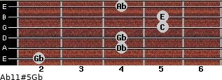 Ab11#5/Gb for guitar on frets 2, 4, 4, 5, 5, 4