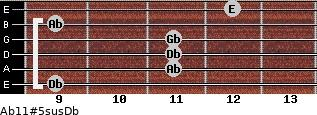 Ab11#5sus/Db for guitar on frets 9, 11, 11, 11, 9, 12