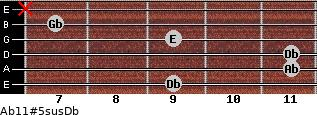 Ab11#5sus/Db for guitar on frets 9, 11, 11, 9, 7, x