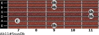 Ab11#5sus/Db for guitar on frets 9, 7, 11, 11, 9, 9