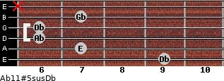 Ab11#5sus/Db for guitar on frets 9, 7, 6, 6, 7, x