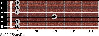Ab11#5sus/Db for guitar on frets 9, 9, 11, 9, 9, 9