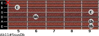 Ab11#5sus/Db for guitar on frets 9, 9, 6, 9, 5, x