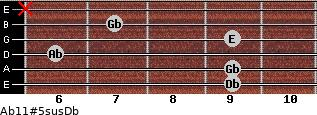 Ab11#5sus/Db for guitar on frets 9, 9, 6, 9, 7, x