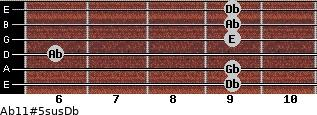 Ab11#5sus/Db for guitar on frets 9, 9, 6, 9, 9, 9
