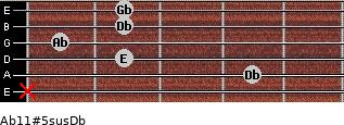 Ab11#5sus/Db for guitar on frets x, 4, 2, 1, 2, 2