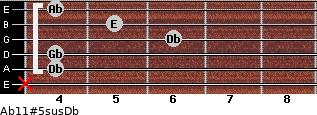 Ab11#5sus/Db for guitar on frets x, 4, 4, 6, 5, 4