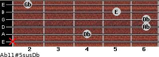 Ab11#5sus/Db for guitar on frets x, 4, 6, 6, 5, 2