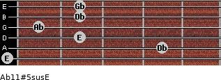 Ab11#5sus/E for guitar on frets 0, 4, 2, 1, 2, 2