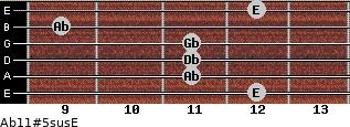 Ab11#5sus/E for guitar on frets 12, 11, 11, 11, 9, 12