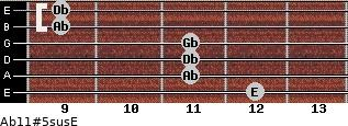 Ab11#5sus/E for guitar on frets 12, 11, 11, 11, 9, 9