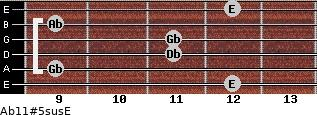 Ab11#5sus/E for guitar on frets 12, 9, 11, 11, 9, 12