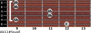 Ab11#5sus/E for guitar on frets 12, 9, 11, 11, 9, 9