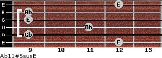 Ab11#5sus/E for guitar on frets 12, 9, 11, 9, 9, 12
