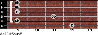 Ab11#5sus/E for guitar on frets 12, 9, 11, 9, 9, 9